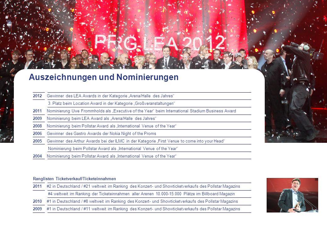 Auszeichnungen und Nominierungen 2012 Gewinner des LEA Awards in der Kategorie Arena/Halle des Jahres 3. Platz beim Location Award in der Kategorie Gr