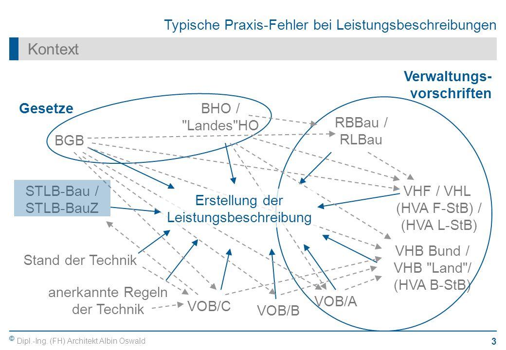 © Dipl.-Ing. (FH) Architekt Albin Oswald 3 Typische Praxis-Fehler bei Leistungsbeschreibungen Kontext VOB/B VOB/A VOB/C BGB BHO /