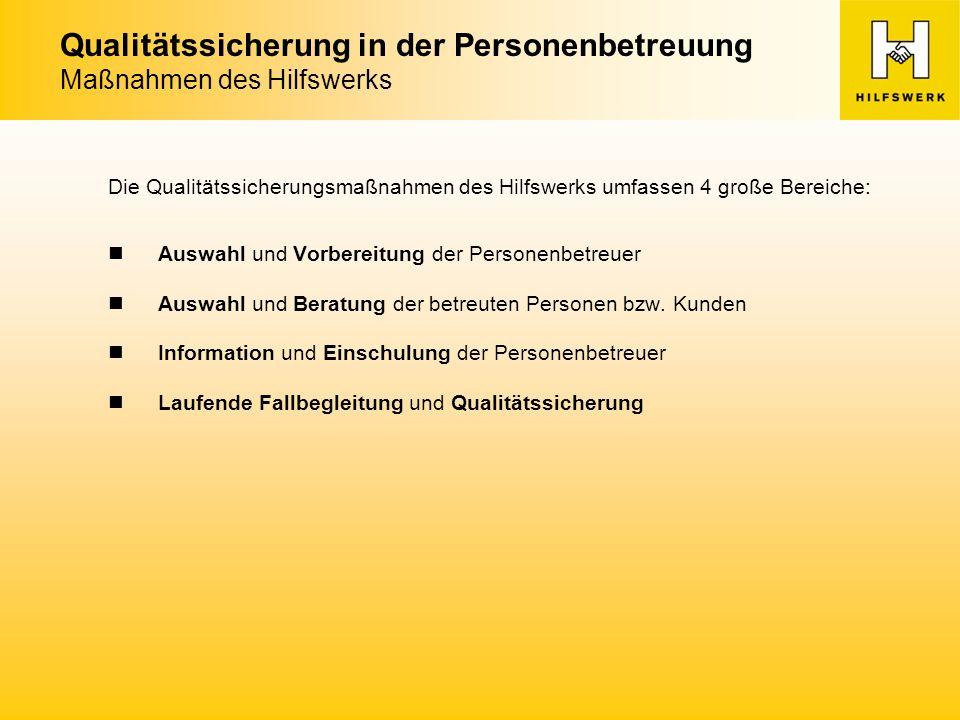 Qualitätssicherung in der Personenbetreuung Maßnahmen des Hilfswerks Die Qualitätssicherungsmaßnahmen des Hilfswerks umfassen 4 große Bereiche: Auswahl und Vorbereitung der Personenbetreuer Auswahl und Beratung der betreuten Personen bzw.