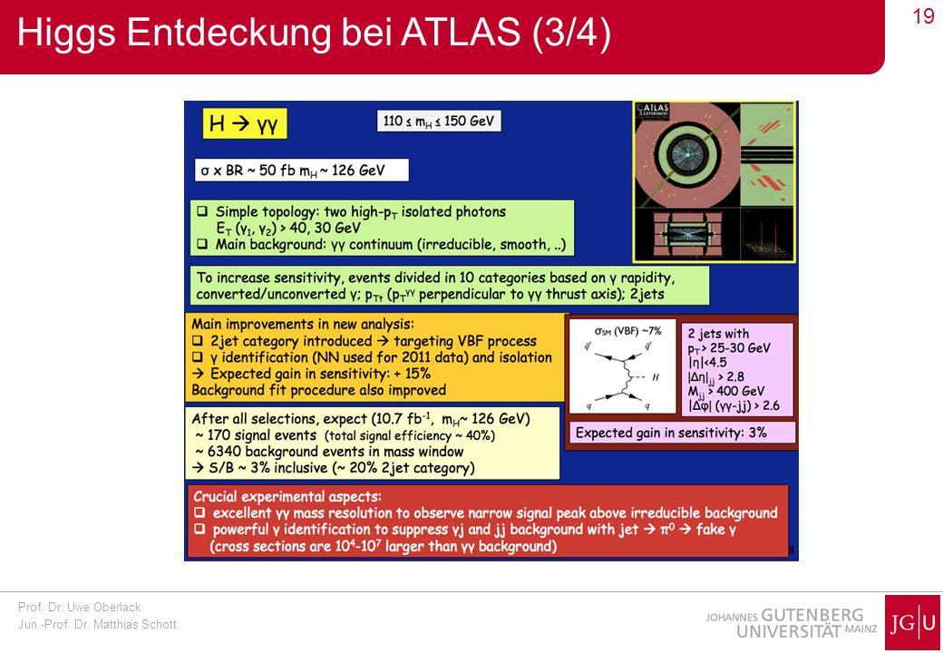 Prof. Dr. Uwe Oberlack Jun.-Prof. Dr. Matthias Schott 19 Higgs Entdeckung bei ATLAS (3/4)