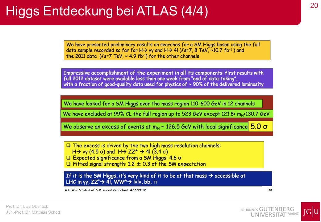 Prof. Dr. Uwe Oberlack Jun.-Prof. Dr. Matthias Schott 20 Higgs Entdeckung bei ATLAS (4/4)