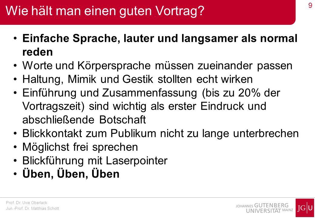 Prof.Dr. Uwe Oberlack Jun.-Prof. Dr.
