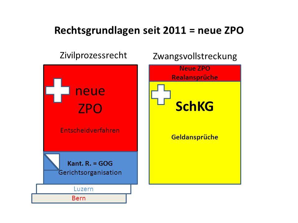 Rechtsgrundlagen seit 2011 = neue ZPO neue ZPO Entscheidverfahren Zivilprozessrecht SchKG Geldansprüche Neue ZPO Realansprüche Kant. R. = GOG Gerichts