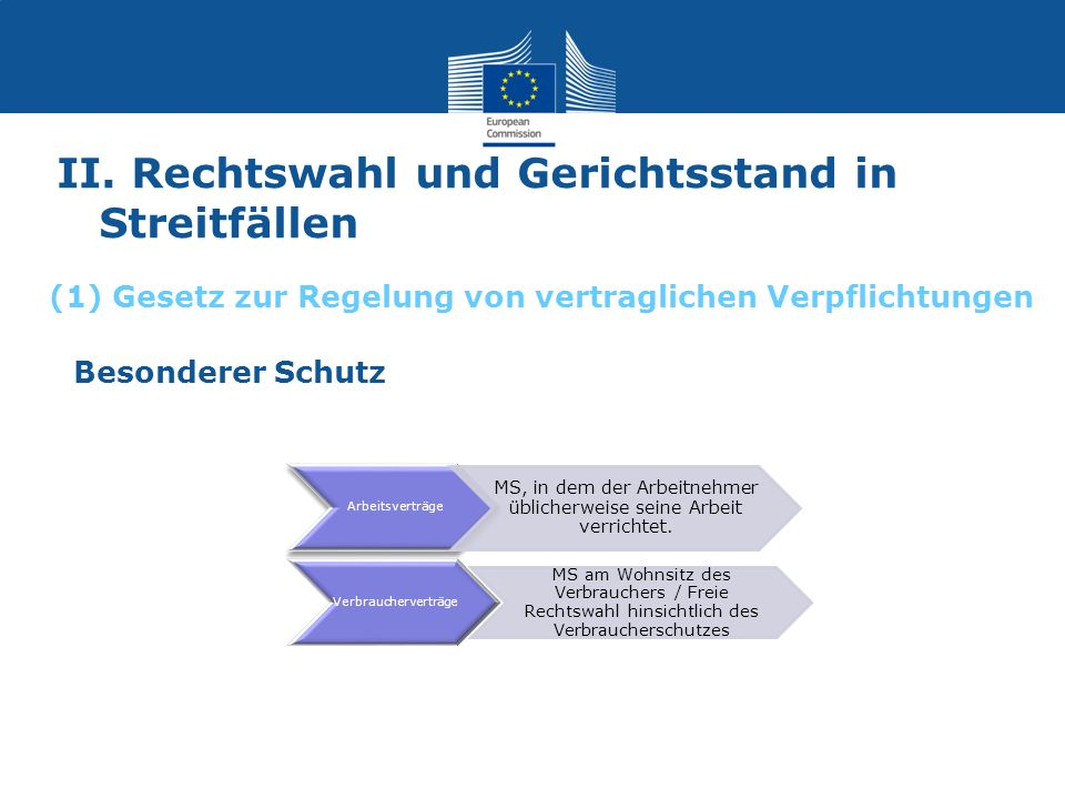 Arbeitsverträge Verbraucherverträge MS am Wohnsitz des Verbrauchers / Freie Rechtswahl hinsichtlich des Verbraucherschutzes MS, in dem der Arbeitnehme