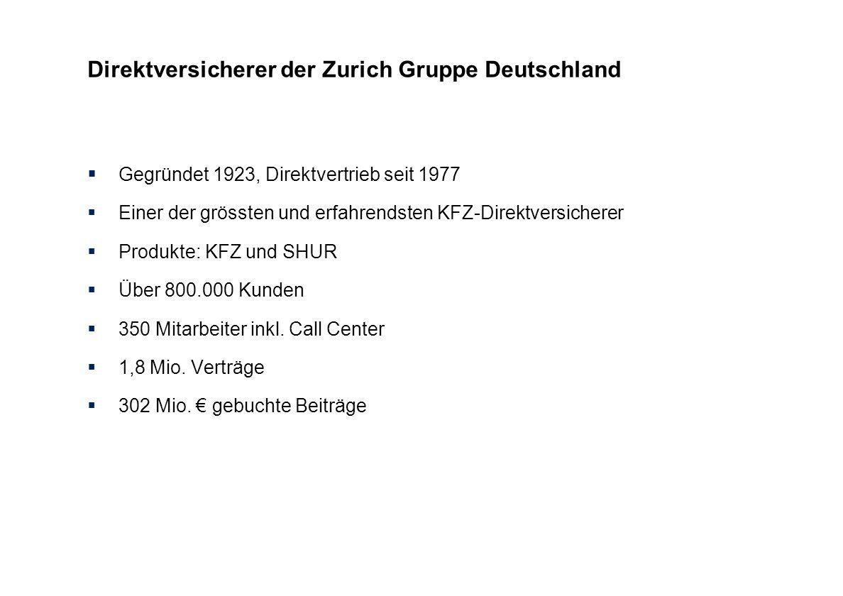 Direktversicherer der Zurich Gruppe Deutschland Gegründet 1923, Direktvertrieb seit 1977 Einer der grössten und erfahrendsten KFZ-Direktversicherer Produkte: KFZ und SHUR Über 800.000 Kunden 350 Mitarbeiter inkl.