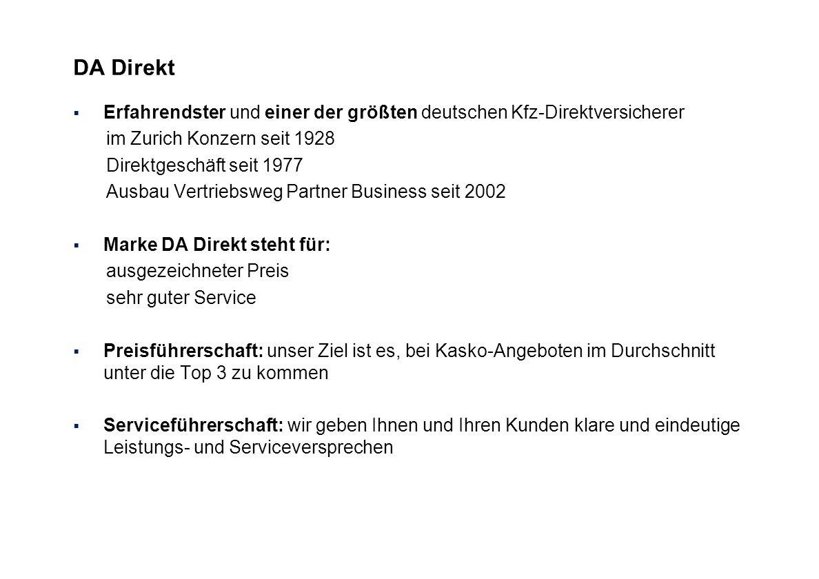 DA Direkt Erfahrendster und einer der größten deutschen Kfz-Direktversicherer im Zurich Konzern seit 1928 Direktgeschäft seit 1977 Ausbau Vertriebsweg Partner Business seit 2002 Marke DA Direkt steht für: ausgezeichneter Preis sehr guter Service Preisführerschaft: unser Ziel ist es, bei Kasko-Angeboten im Durchschnitt unter die Top 3 zu kommen Serviceführerschaft: wir geben Ihnen und Ihren Kunden klare und eindeutige Leistungs- und Serviceversprechen