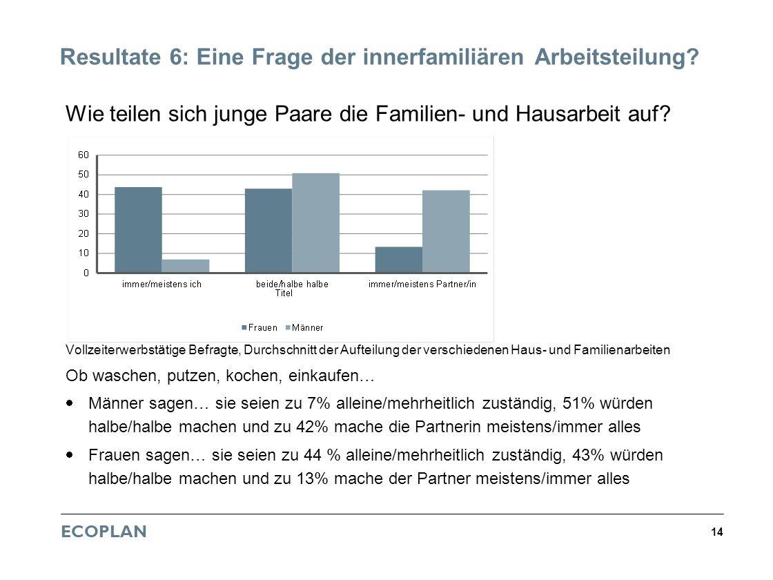 ECOPLAN 14 Resultate 6: Eine Frage der innerfamiliären Arbeitsteilung? Wie teilen sich junge Paare die Familien- und Hausarbeit auf? Vollzeiterwerbstä