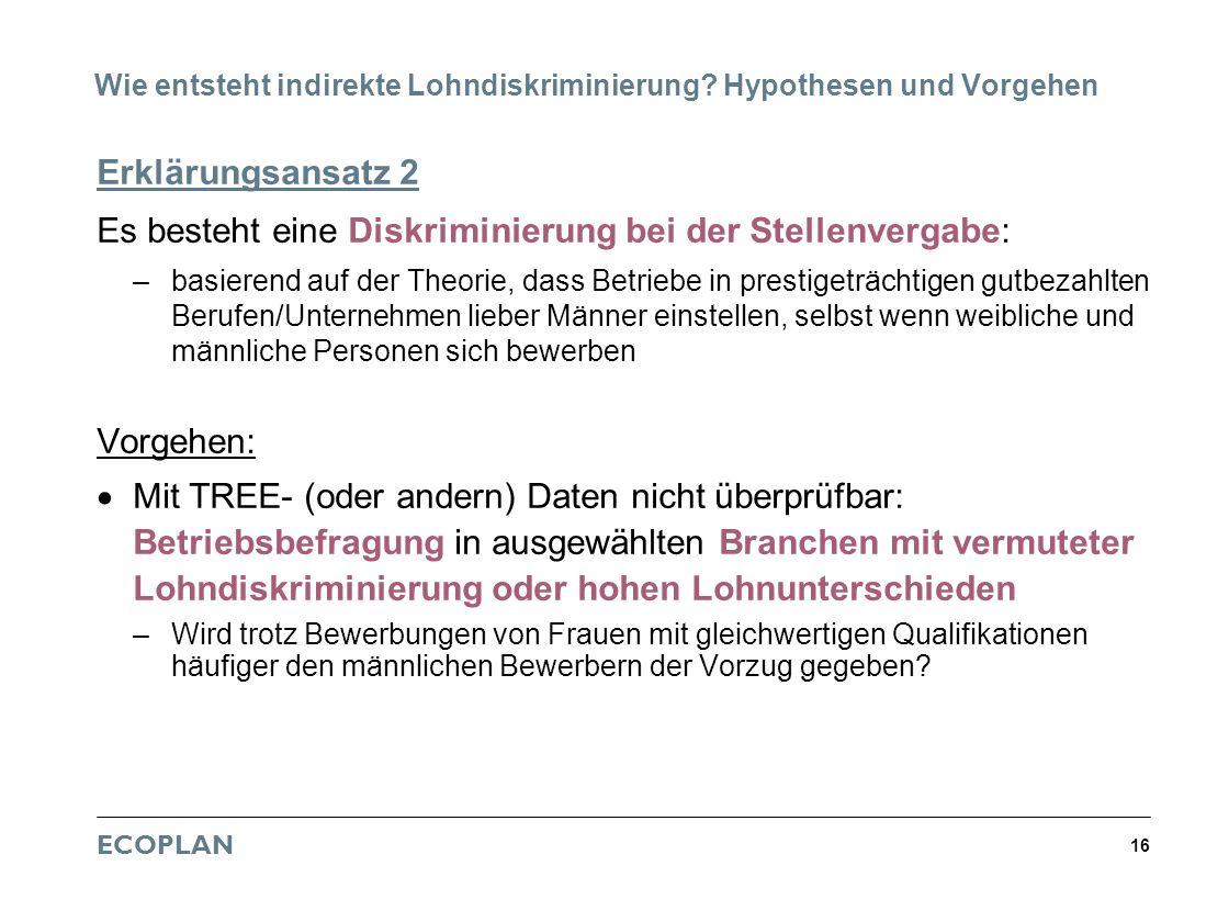 ECOPLAN 16 Wie entsteht indirekte Lohndiskriminierung? Hypothesen und Vorgehen Erklärungsansatz 2 Es besteht eine Diskriminierung bei der Stellenverga