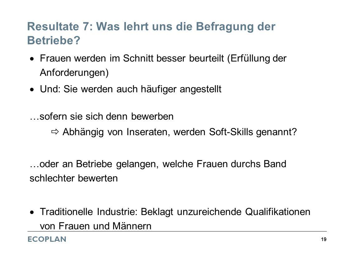 ECOPLAN 19 Resultate 7: Was lehrt uns die Befragung der Betriebe? Frauen werden im Schnitt besser beurteilt (Erfüllung der Anforderungen) Und: Sie wer