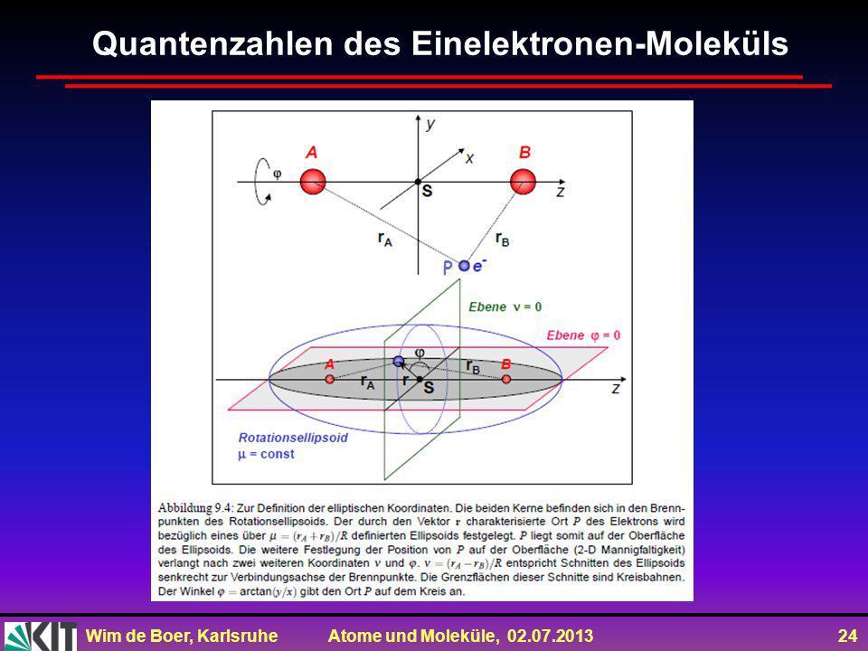 Wim de Boer, Karlsruhe Atome und Moleküle, 02.07.2013 24 Quantenzahlen des Einelektronen-Moleküls P