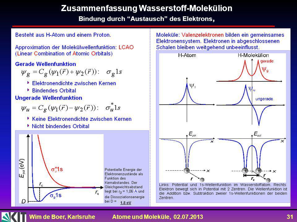 Wim de Boer, Karlsruhe Atome und Moleküle, 02.07.2013 31 Zusammenfassung Wasserstoff-Molekülion Bindung durch Austausch des Elektrons, 1.8 eV