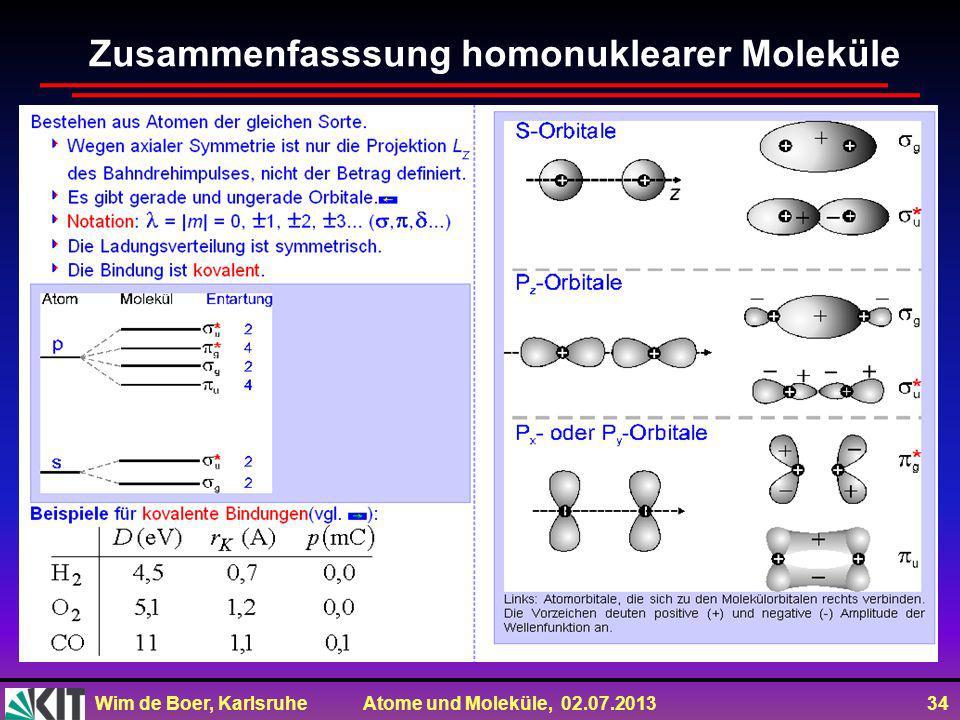 Wim de Boer, Karlsruhe Atome und Moleküle, 02.07.2013 34 Zusammenfasssung homonuklearer Moleküle