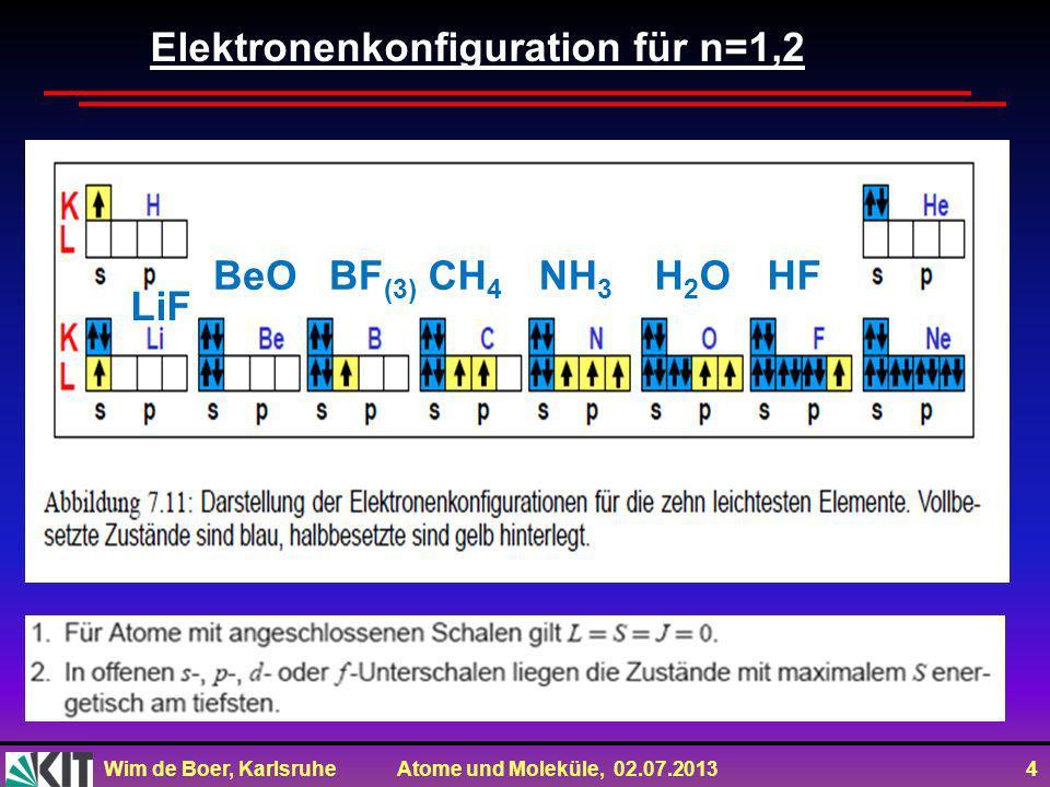 Wim de Boer, Karlsruhe Atome und Moleküle, 02.07.2013 15 Das Einelektronen-Molekül H 2 + -Molekülion s ergibt niedrigste Energie, da Abstoßung der Protonen durch zwischenliegendes Elektron reduziert wird