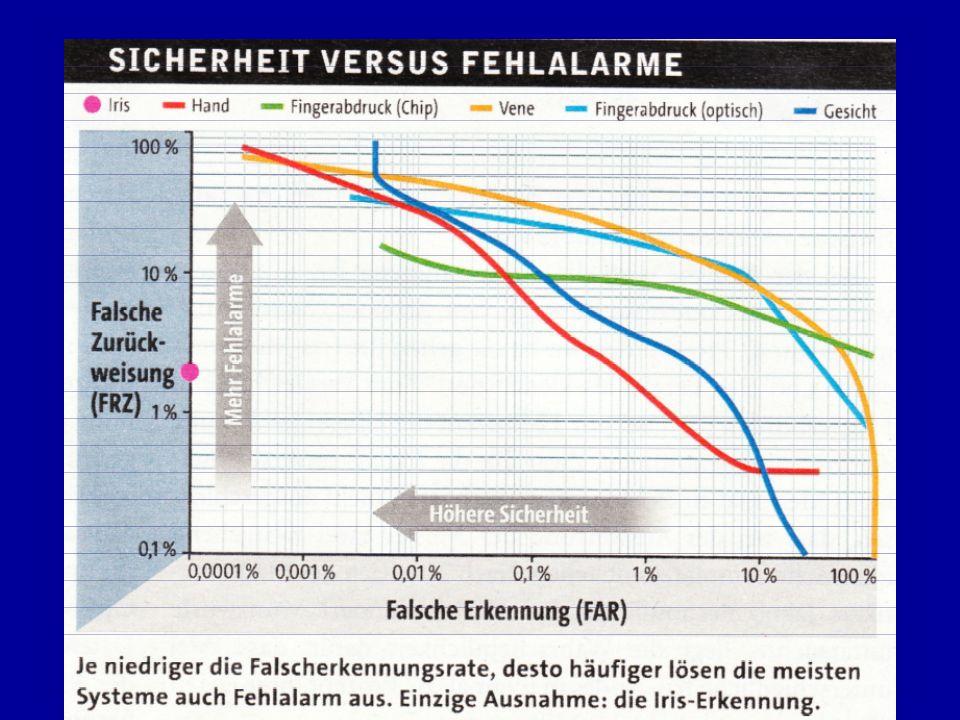 http://www.bromba.com/faq/biofaqd.htm Vorteile und Nachteile der Verfahren