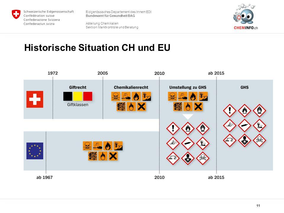 Eidgenössisches Departement des Innern EDI Bundesamt für Gesundheit BAG Abteilung Chemikalien Sektion Marktkontrolle und Beratung Historische Situatio