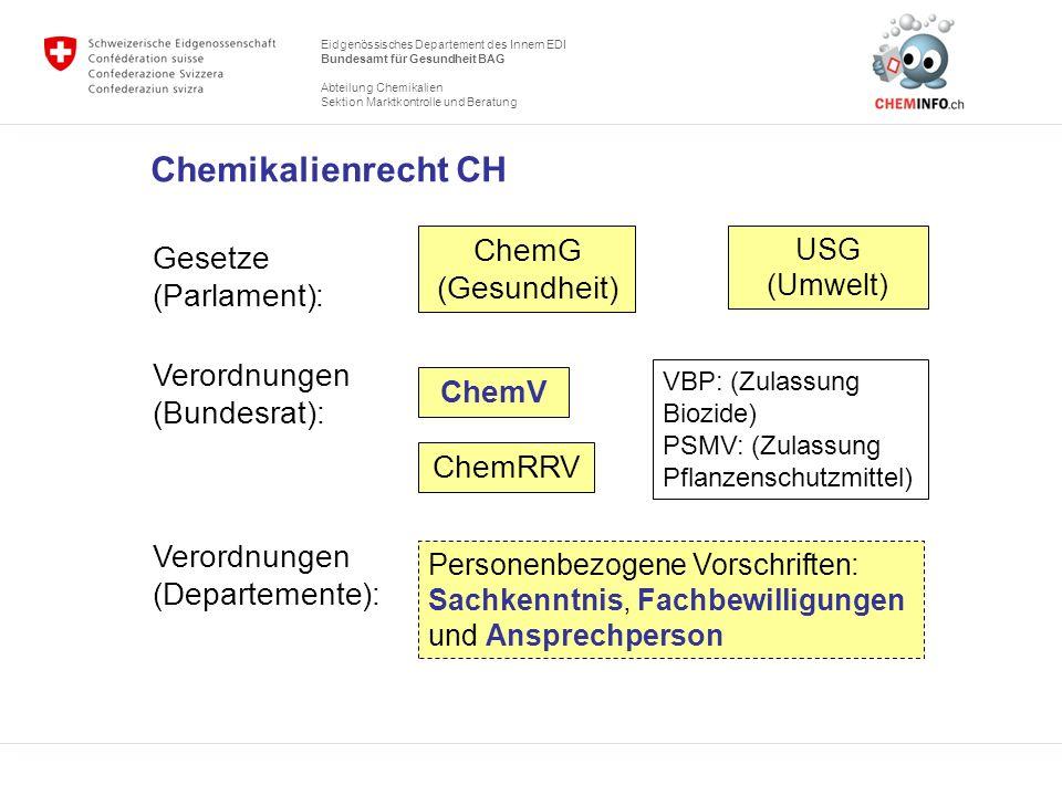 Eidgenössisches Departement des Innern EDI Bundesamt für Gesundheit BAG Abteilung Chemikalien Sektion Marktkontrolle und Beratung VBP: (Zulassung Bioz