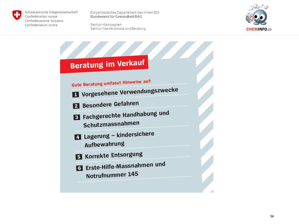 Eidgenössisches Departement des Innern EDI Bundesamt für Gesundheit BAG Sektion Kampagnen Sektion Marktkontrolle und Beratung 34
