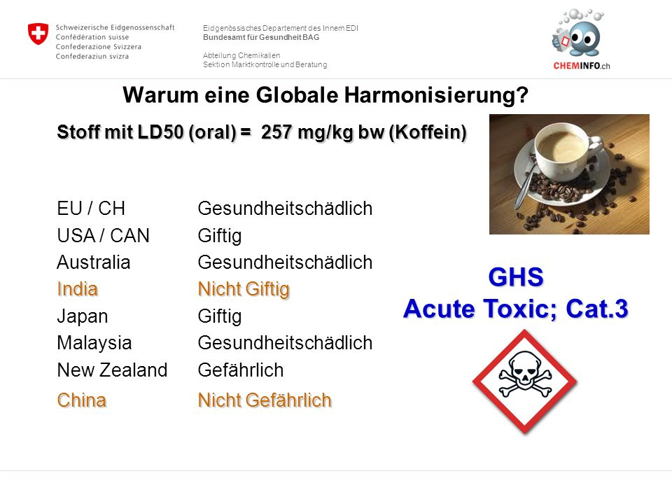 Eidgenössisches Departement des Innern EDI Bundesamt für Gesundheit BAG Abteilung Chemikalien Sektion Marktkontrolle und Beratung Stoff mit LD50 (oral
