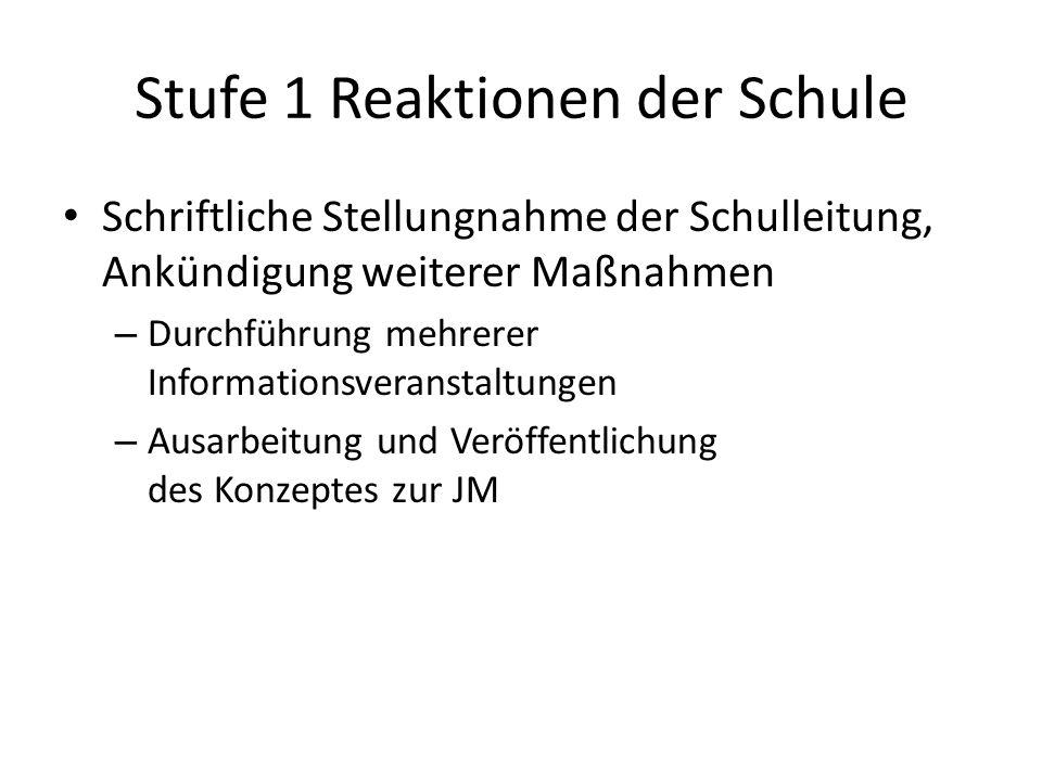 Stufe 1 Reaktionen der Schule Schriftliche Stellungnahme der Schulleitung, Ankündigung weiterer Maßnahmen – Durchführung mehrerer Informationsveransta