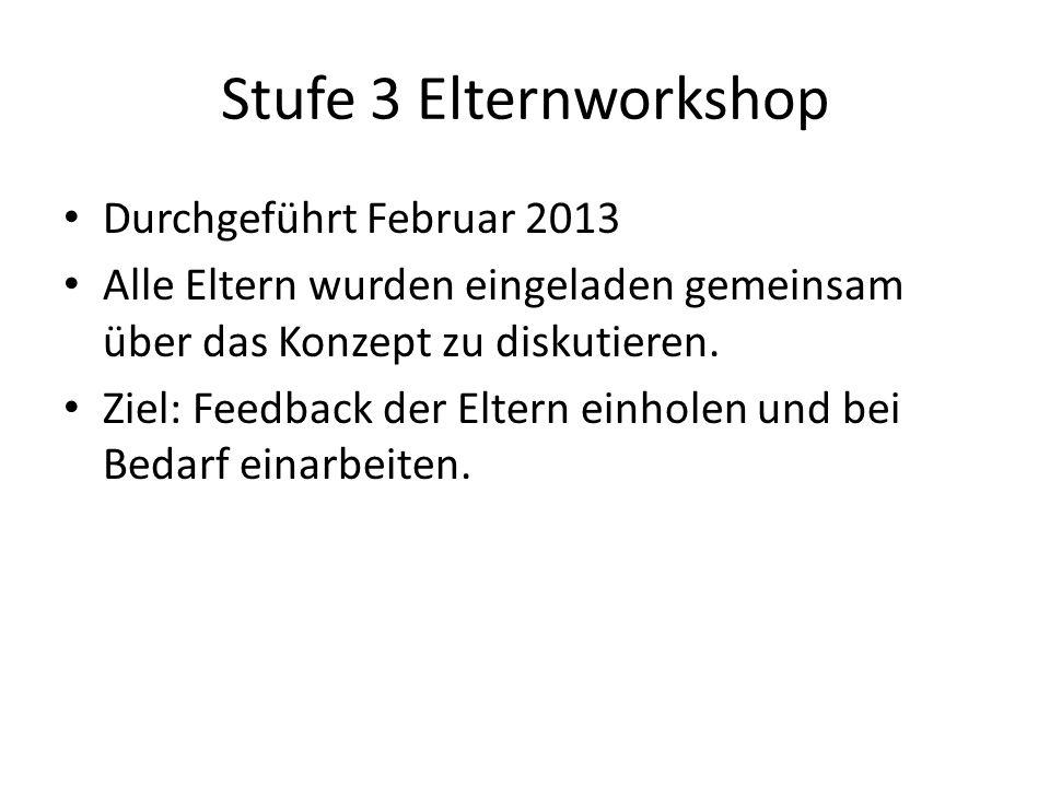 Stufe 3 Elternworkshop Durchgeführt Februar 2013 Alle Eltern wurden eingeladen gemeinsam über das Konzept zu diskutieren. Ziel: Feedback der Eltern ei