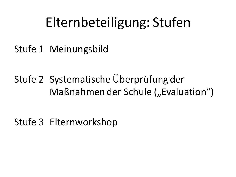 Elternbeteiligung: Stufen Stufe 1 Meinungsbild Stufe 2 Systematische Überprüfung der Maßnahmen der Schule (Evaluation) Stufe 3 Elternworkshop