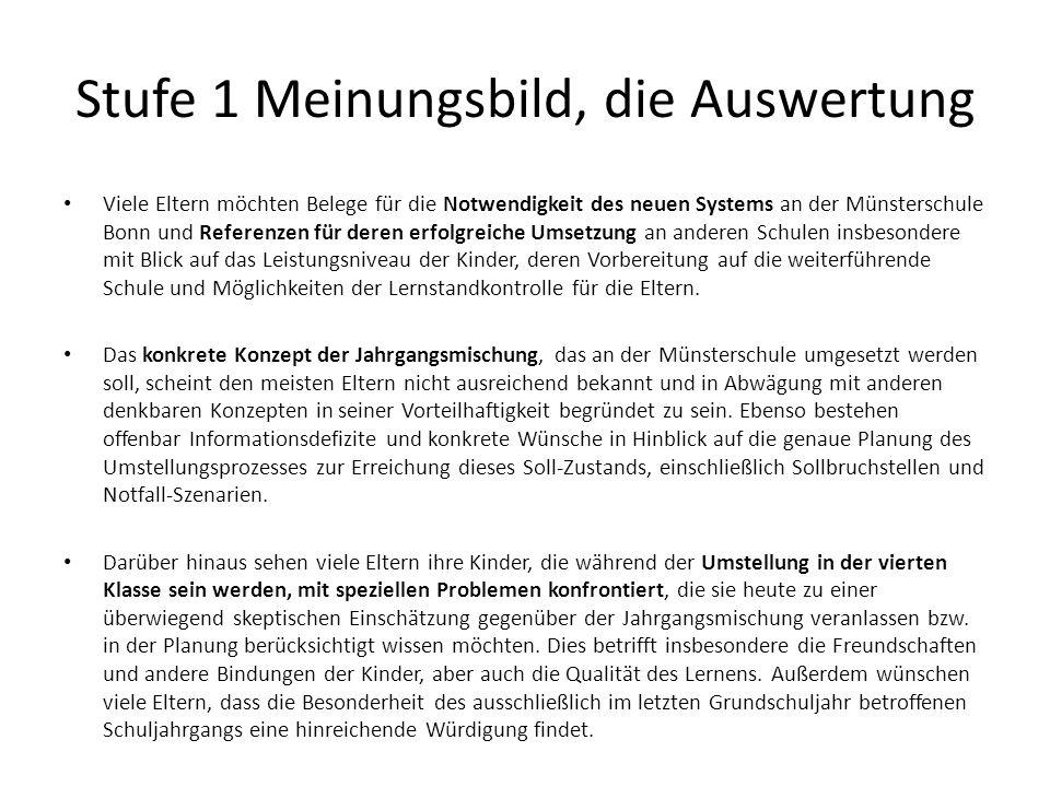 Viele Eltern möchten Belege für die Notwendigkeit des neuen Systems an der Münsterschule Bonn und Referenzen für deren erfolgreiche Umsetzung an ander