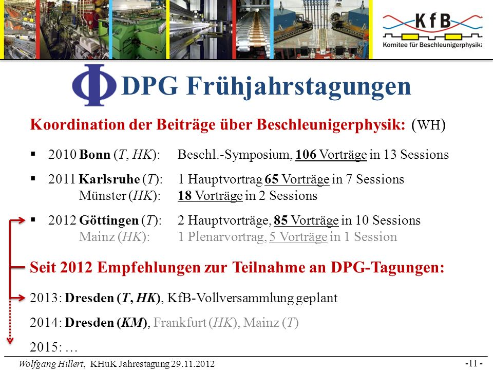 Wolfgang Hillert, KHuK Jahrestagung 29.11.2012 Koordination der Beiträge über Beschleunigerphysik: ( WH ) 2010 Bonn (T, HK):Beschl.-Symposium, 106 Vor