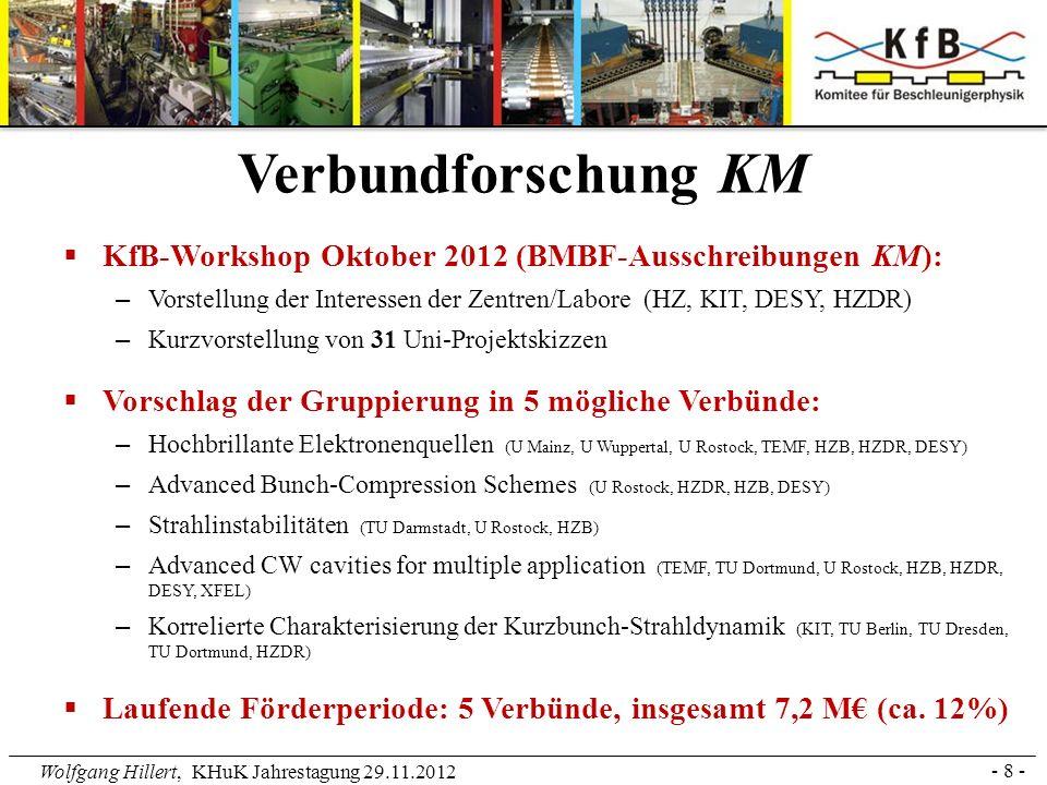 Wolfgang Hillert, KHuK Jahrestagung 29.11.2012 - 8 - Verbundforschung KM KfB-Workshop Oktober 2012 (BMBF-Ausschreibungen KM): – Vorstellung der Intere