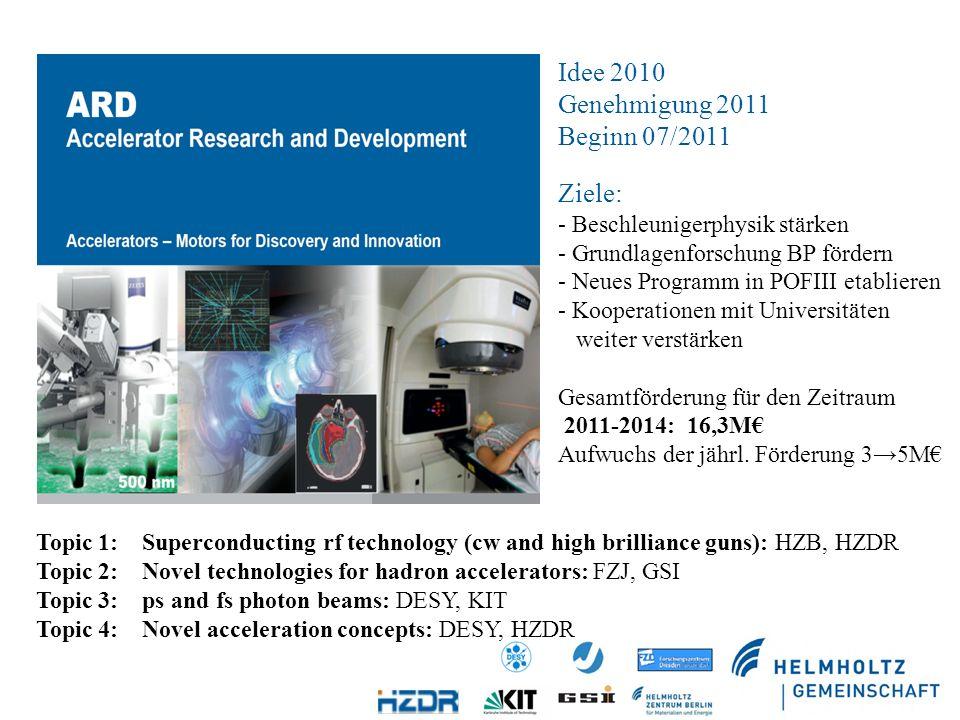 Idee 2010 Genehmigung 2011 Beginn 07/2011 Ziele: - Beschleunigerphysik stärken - Grundlagenforschung BP fördern - Neues Programm in POFIII etablieren