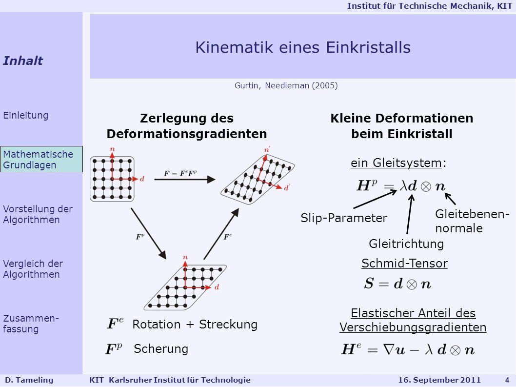 Institut für Technische Mechanik, KIT 5 D.Tameling KIT Karlsruher Institut für Technologie 16.