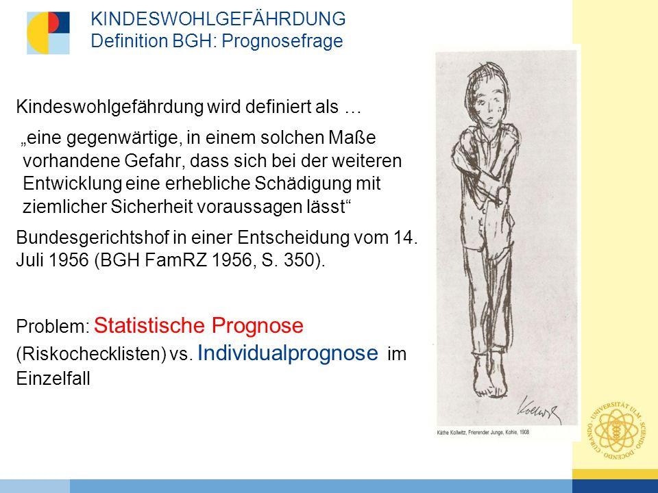 Gelingendes Aufwachsen von Kindern Zunahme von Verhaltens-/psychischen Störungen - Kinder und Jugendliche: 18% bis 27% (Petermann et al., 2000) - Kindergartenkinder: ca.