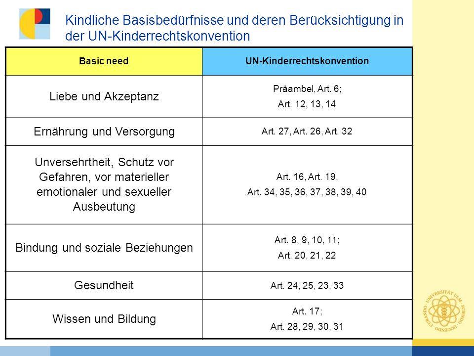 Erziehungsgutachten des Familienbeirats 2004 Entwicklungsspielräume durch autoritative Erziehung (Freiheit in Grenzen).