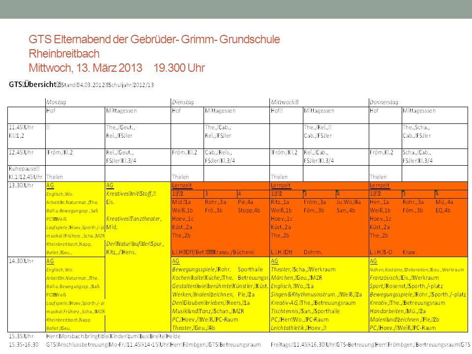 GTS Elternabend der Gebrüder- Grimm- Grundschule Rheinbreitbach Mittwoch, 13. März 2013 19.300 Uhr