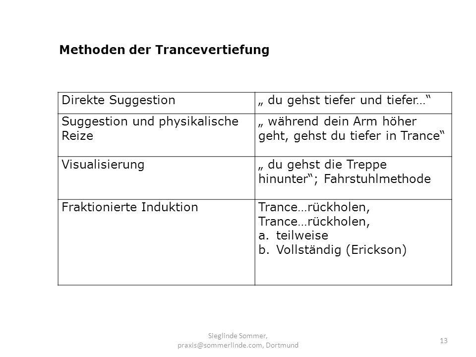 Sieglinde Sommer, praxis@sommerlinde.com, Dortmund 13 Direkte Suggestion du gehst tiefer und tiefer… Suggestion und physikalische Reize während dein A