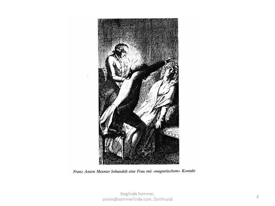 5 2006 Anerkennung der Hypnose in Deutschland durch den Wissenschaftsrat Indikationen für Hypnotherapie Indikationsbereiche von Hypnotherapie aufgrund von 170 kontrollierten Untersuchungen zu Störungen bei Erwachsenen, 32 bei Kindern, 7 bei Adipositas Empirisch belegte Wirksamkeit: Phobien Belastungsstörungen Übergewicht Schlafstörungen Psychosomatik/Somatoform Sexualstörungen Akuter/Chron.