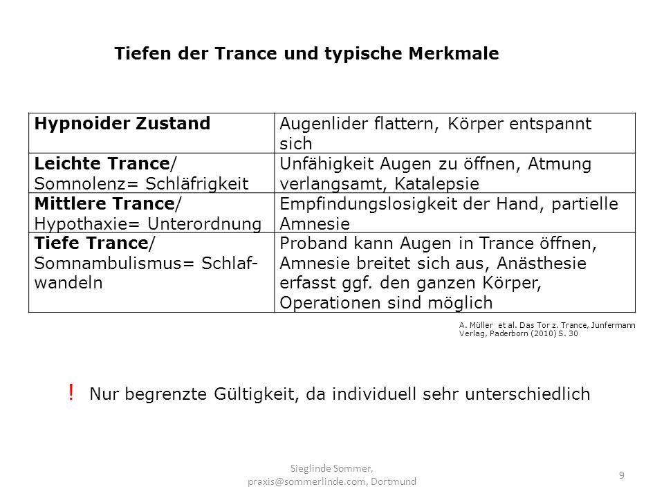 Sieglinde Sommer, praxis@sommerlinde.com, Dortmund 9 Hypnoider ZustandAugenlider flattern, Körper entspannt sich Leichte Trance/ Somnolenz= Schläfrigk