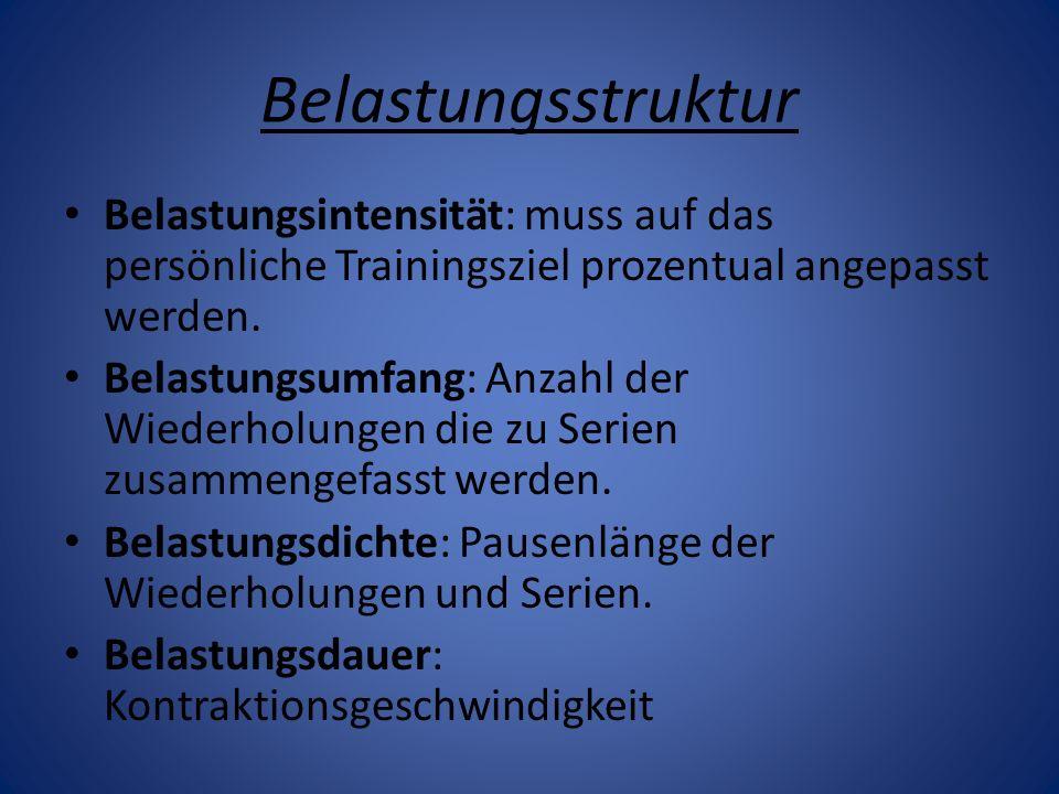 Kontraktionsformen Dynamisch- Konzentrisch: z.B.