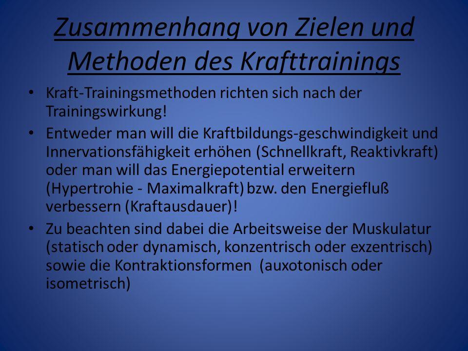 Zusammenhang von Zielen und Methoden des Krafttrainings Kraft-Trainingsmethoden richten sich nach der Trainingswirkung.