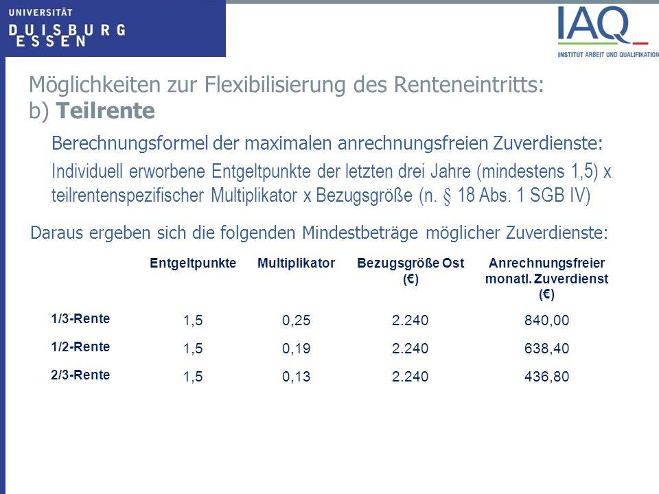Berechnungsformel der maximalen anrechnungsfreien Zuverdienste: Individuell erworbene Entgeltpunkte der letzten drei Jahre (mindestens 1,5) x teilrentenspezifischer Multiplikator x Bezugsgröße (n.