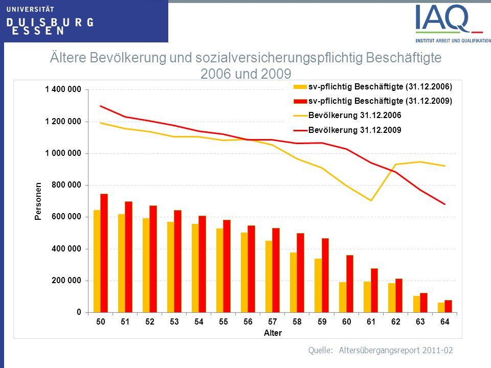 Ältere Bevölkerung und sozialversicherungspflichtig Beschäftigte 2006 und 2009 Quelle: Altersübergangsreport 2011-02