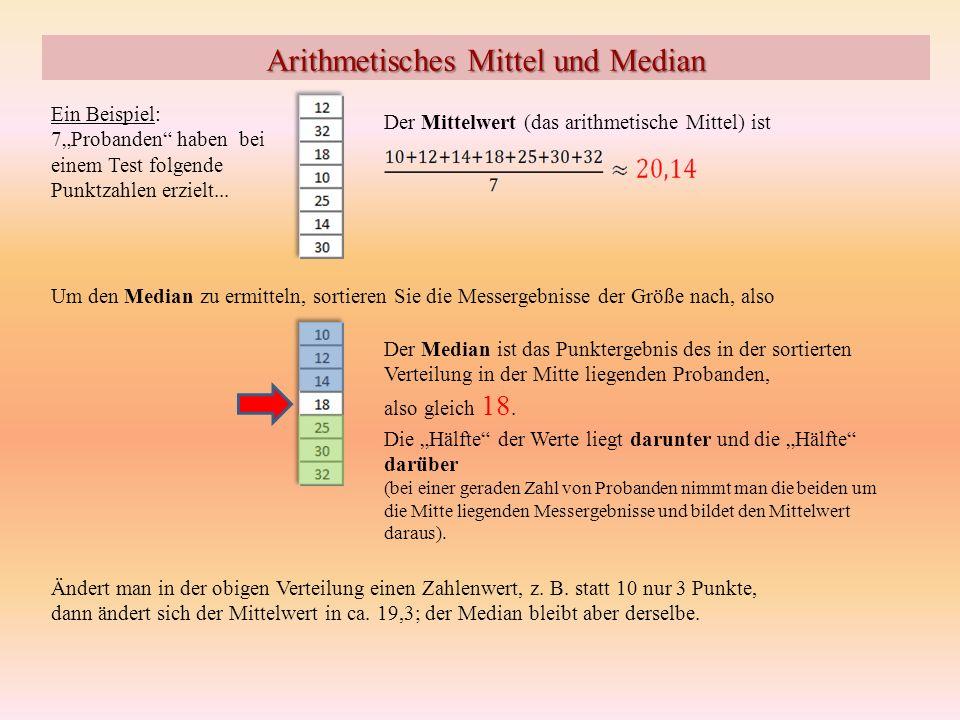 Ein Beispiel: 7Probanden haben bei einem Test folgende Punktzahlen erzielt... Arithmetisches Mittel und Median Der Mittelwert (das arithmetische Mitte