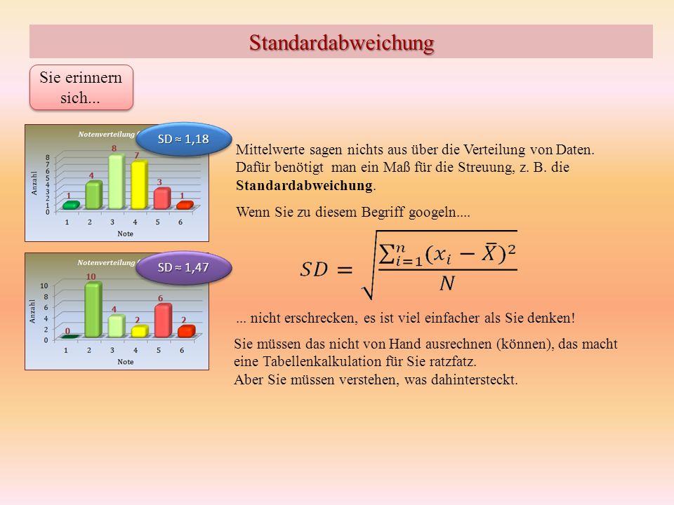 Standardabweichung Sie erinnern sich... Mittelwerte sagen nichts aus über die Verteilung von Daten. Dafür benötigt man ein Maß für die Streuung, z. B.