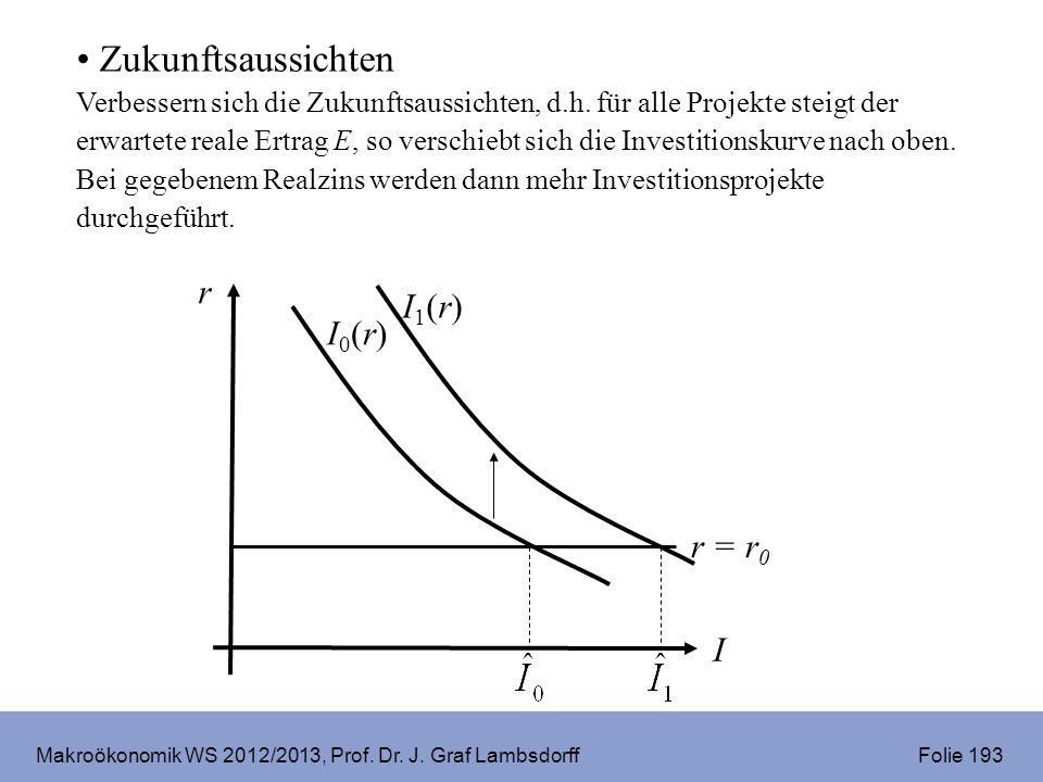 Makroökonomik WS 2012/2013, Prof. Dr. J. Graf Lambsdorff Folie 193 Zukunftsaussichten Verbessern sich die Zukunftsaussichten, d.h. für alle Projekte s