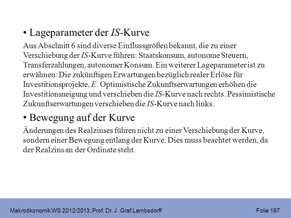 Makroökonomik WS 2012/2013, Prof. Dr. J. Graf Lambsdorff Folie 197 Lageparameter der IS-Kurve Aus Abschnitt 6 sind diverse Einflussgrößen bekannt, die