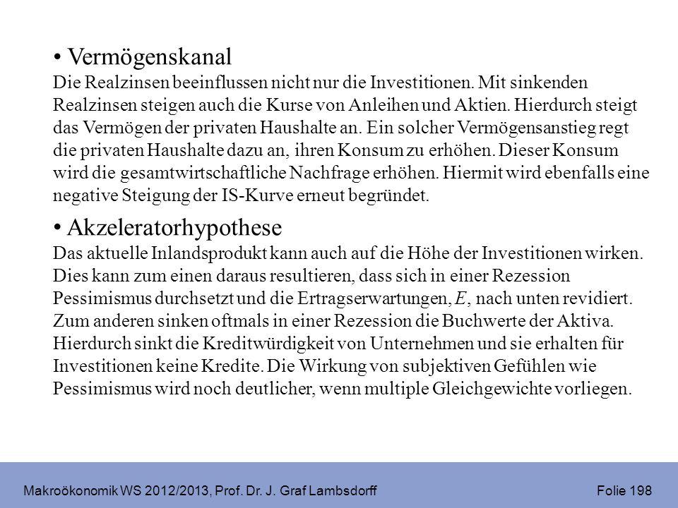 Makroökonomik WS 2012/2013, Prof. Dr. J. Graf Lambsdorff Folie 198 Vermögenskanal Die Realzinsen beeinflussen nicht nur die Investitionen. Mit sinkend