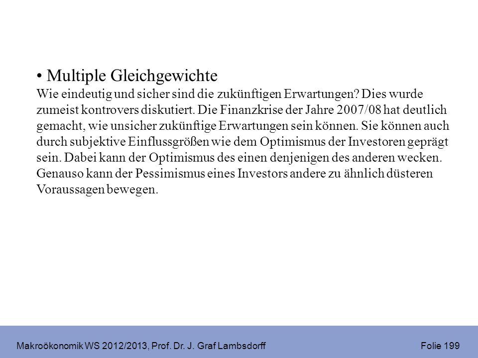Makroökonomik WS 2012/2013, Prof. Dr. J. Graf Lambsdorff Folie 199 Multiple Gleichgewichte Wie eindeutig und sicher sind die zukünftigen Erwartungen?