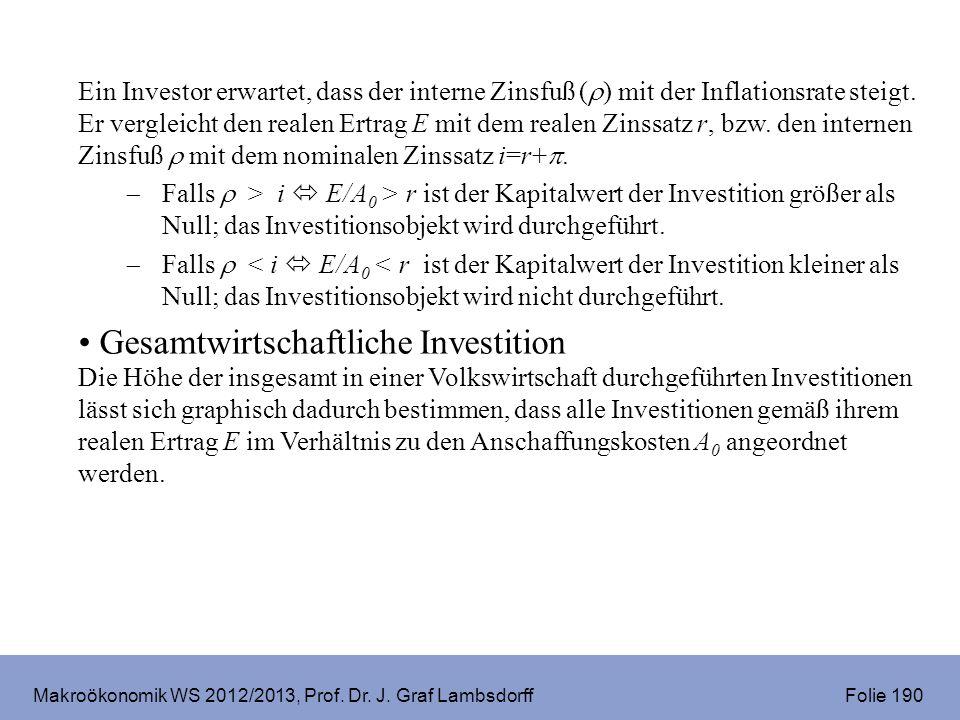 Makroökonomik WS 2012/2013, Prof. Dr. J. Graf Lambsdorff Folie 190 Ein Investor erwartet, dass der interne Zinsfuß ( ) mit der Inflationsrate steigt.