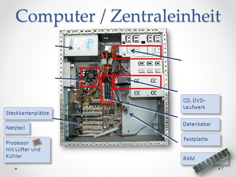 Computer / Zentraleinheit 7 Datenkabel Festplatte CD, DVD- Laufwerk Netzteil Steckkartenplätze Prozessor mit Lüfter und Kühler RAM