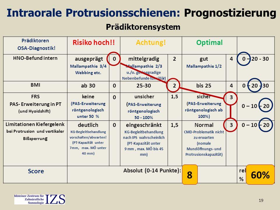 19 Prädiktoren OSA-Diagnostik! Risiko hoch!!Achtung!Optimal HNO-Befund intern ausgeprägt Mallampathie 3/4 Webbing etc. 0mittelgradig Mallampathie 2/3
