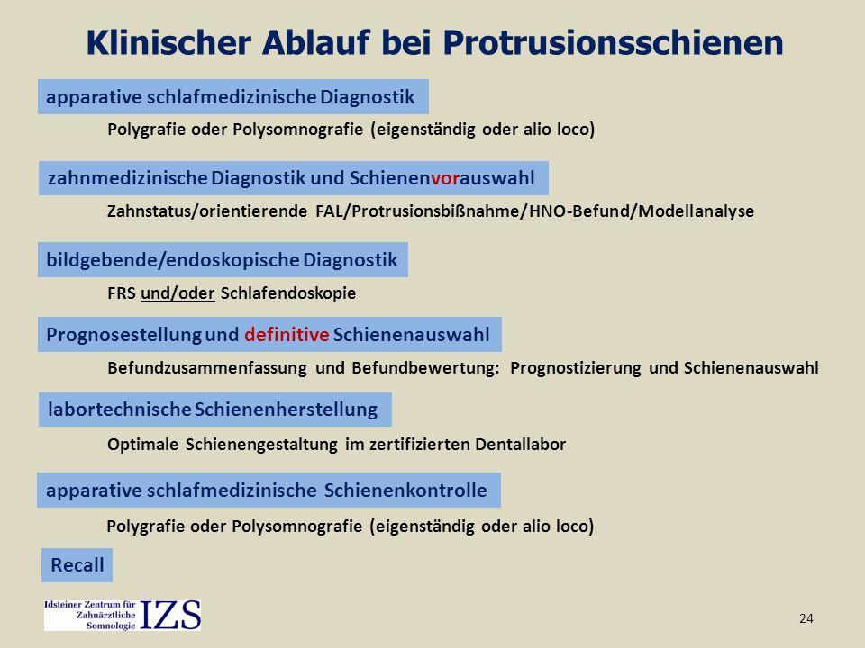 24 apparative schlafmedizinische Diagnostik zahnmedizinische Diagnostik und Schienenvorauswahl bildgebende/endoskopische Diagnostik labortechnische Sc